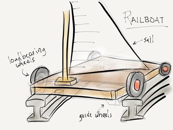 Railboat1